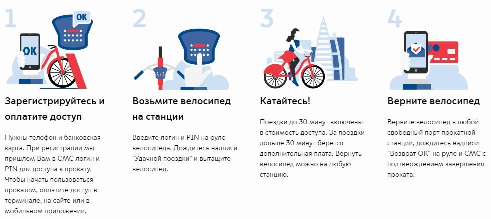 Как пользоваться велопрокатом в Москве?