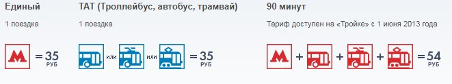 Стоимость проезда по карте Тройка